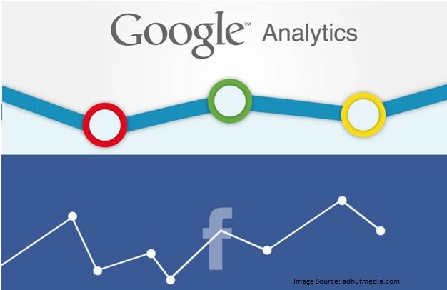 facebook insight and google analytics