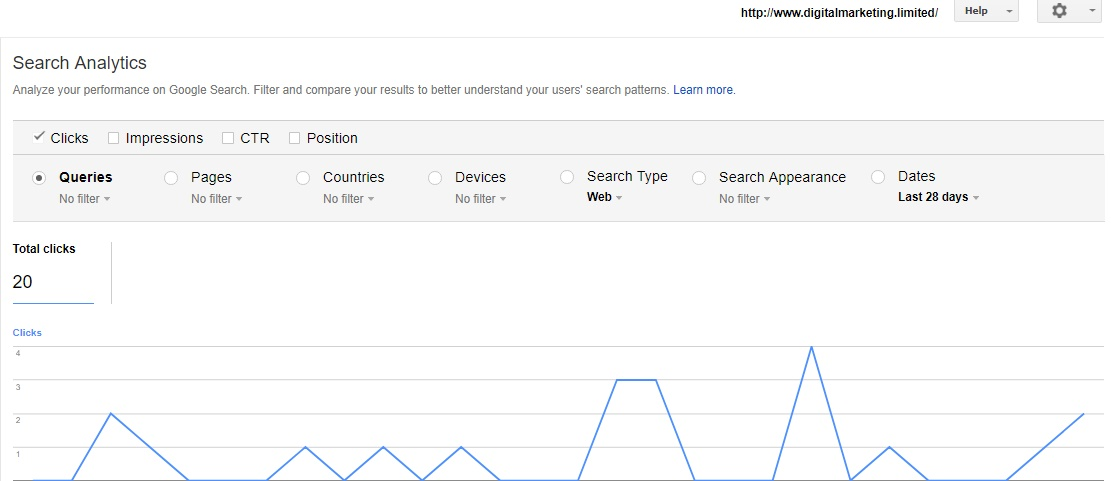 Google Search Console's Search Analytics report