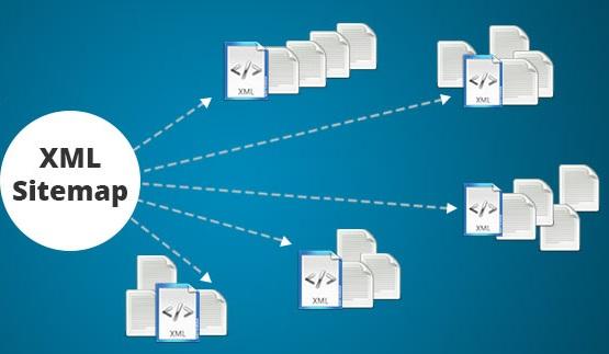 does google sitemaps url order important digital marketing limited